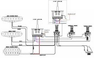 fender squier strat wiring diagram free image about