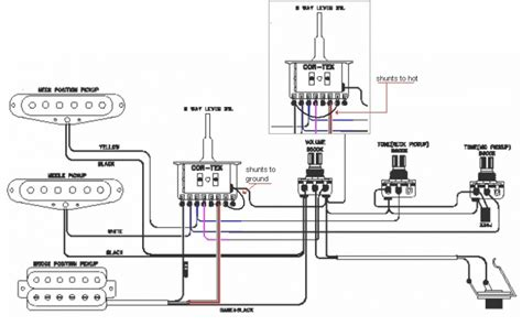 wiring diagram fender squier strat readingrat net