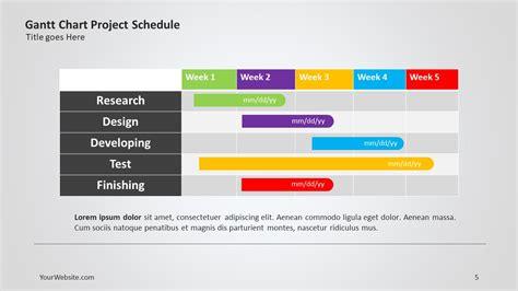Gantt Chart Project Ppt Slide Ocean Gantt Chart Template Powerpoint Free