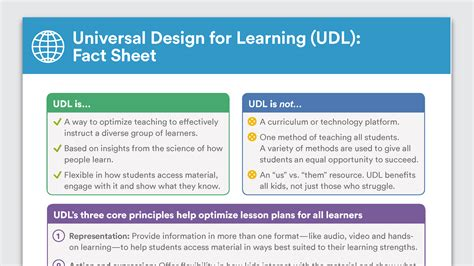 universal design for learning lesson plan template universal design for learning lesson plan template gallery