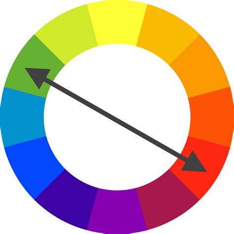 opposite colors the underestimated power of color in mobile app design smashing magazine