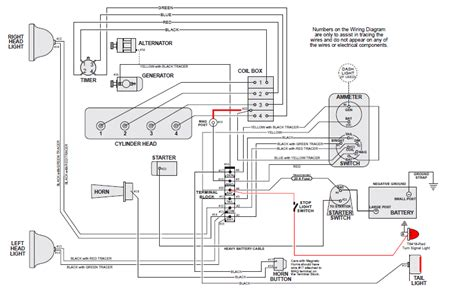 1915 ford model t wiring diagram 1915 wiring diagram