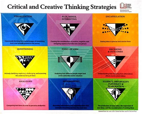 critical thinking skills and strategies for success and smarter decisions books creative and critical thinking skills