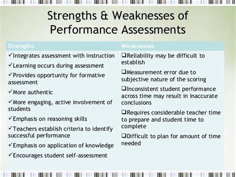 performance assessment by rubric method