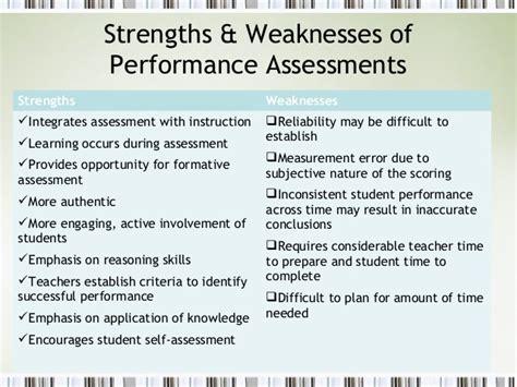 strengths and weaknesses list exles gidiye