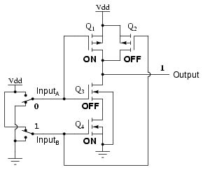 cmos nand gate circuit diagram lessons in electric circuits volume iv digital