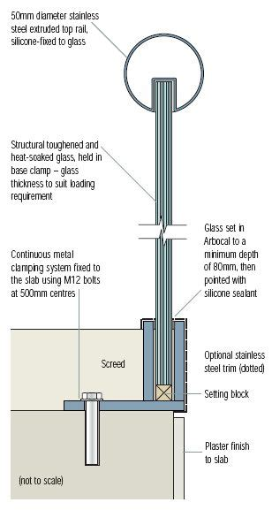 handrail section glass balustrade detail i try to avoid the handrail at the
