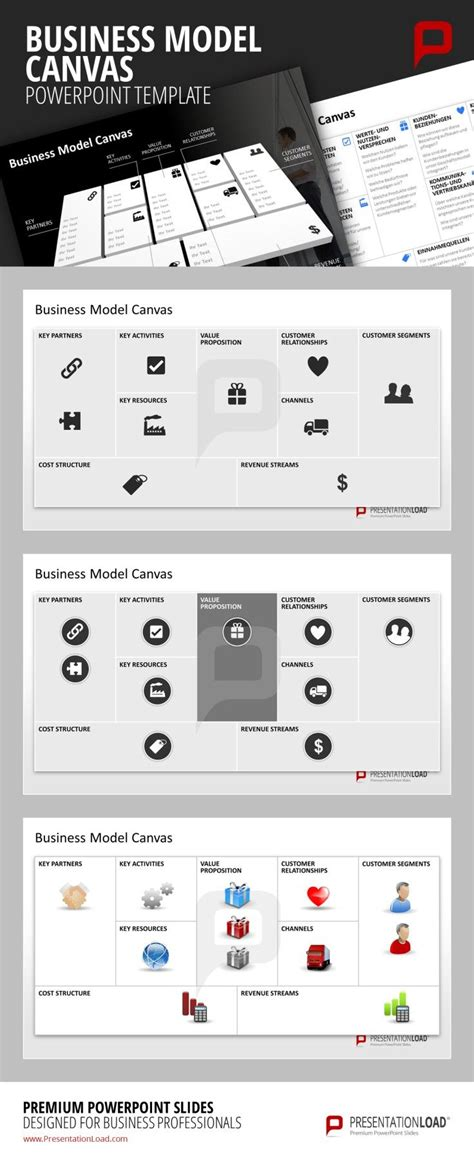 module template business model canvas ppt template with the modules