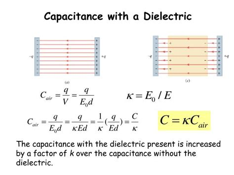 dielectric capacitor values ppt chapter 25 capacitance powerpoint presentation id 1273313