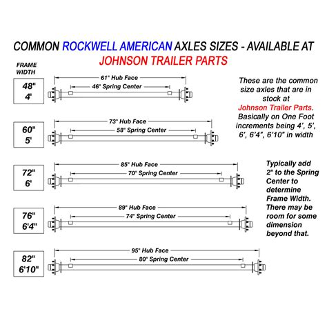 snowmobile trailer diagram trailer truck diagram elsavadorla