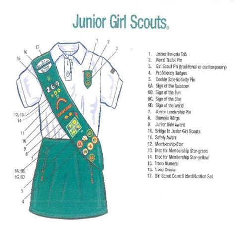 printable girl scout vest pattern developerstecno blog