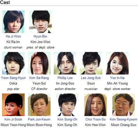 Cast Of Secret Garden asian series secret garden kdrama 2010