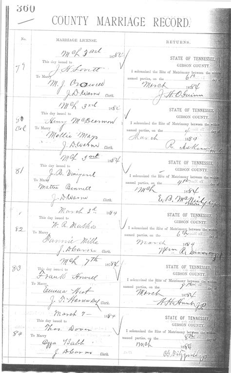 County Tennessee Marriage Records Howell George Franklin Sources