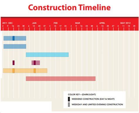 Construction Timeline Template 8 construction timeline templates free excel pdf
