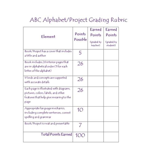powerpoint rubric template 46 editable rubric templates word format template lab