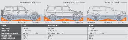2014 jeep wrangler specifications autos weblog
