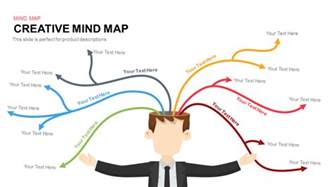 Mindmap Templates by Creative Mind Map Powerpoint And Keynote Template