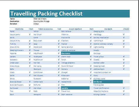 Travelling Packing Checklist Template Word Excel Templates Travel Packing List Template Excel