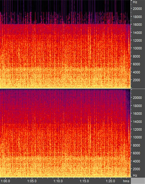 cd format vs flac pretvorba mp3 v cd kvaliteto slo tech