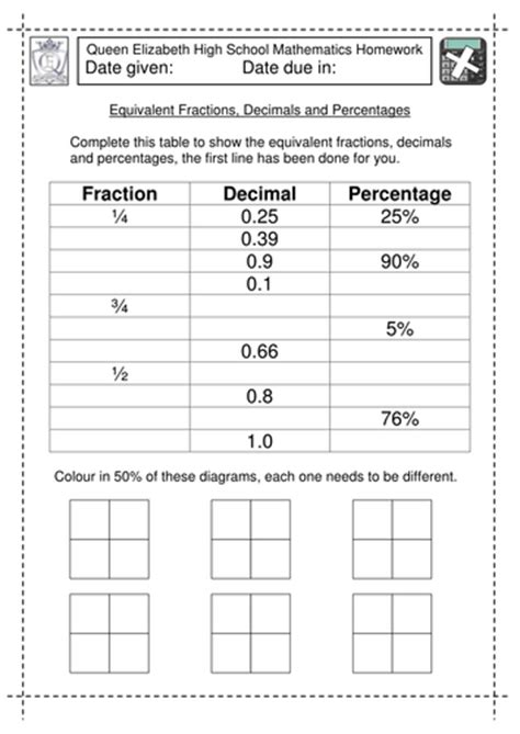 decimal and fraction equivalents worksheet equivalent fractions decimals and percentages by jlcaseyuk teaching resources tes