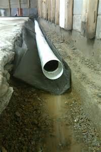 Basement Drains Gallery For Gt French Drain Basement