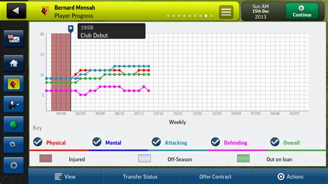 fmh2014 apk football manager handheld 2014 apk data eziz