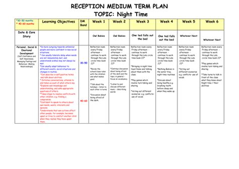 medium term plan template medium term plan reception six weeks time by