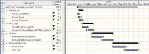 gantt chart excel 2007 driverlayer search engine gantt chart year project gantt chart