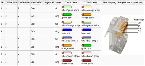rj11 socket wiring diagram wiring diagram and schematic