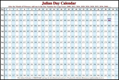 120 day calendar template julian calendar template colbro co