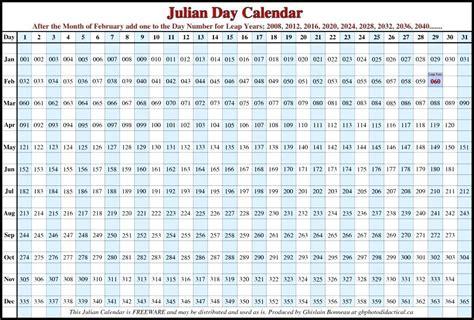 120 Day Calendar Template