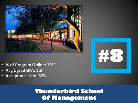 Uf Mba Acceptance Rate by Top 10 Mba Programs