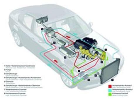 diagramme fast moteur thermique moteurs thermiques ecogen