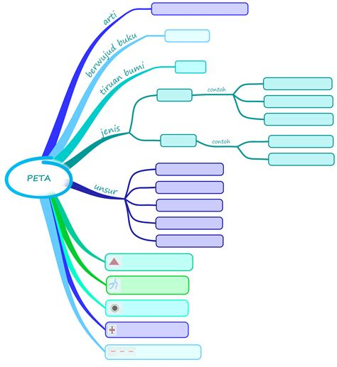 syarat membuat mind map model pembelajaran mind mapping pada materi peta blog