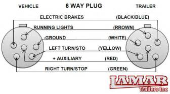 6 prong trailer wiring diagram 6 free wiring diagrams