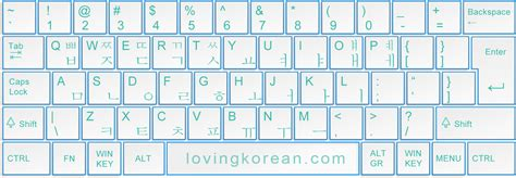 keyboard layout word image gallery korean keyboard