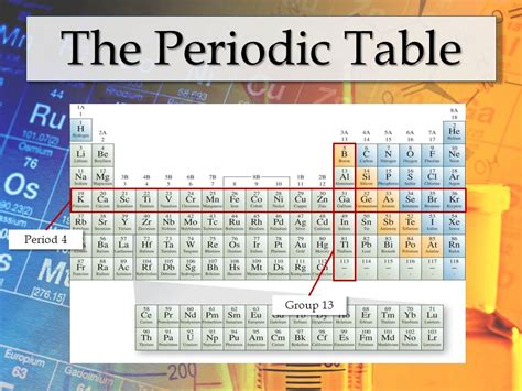 what is a period on the periodic table the atom introduction to the periodic table ppt