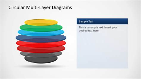 7 step 4 layers circular diagram for powerpoint slidemodel circular multi layer diagrams slidemodel