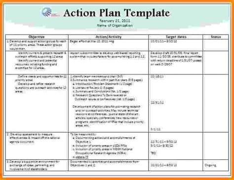 28 action plan template word formats best photos of