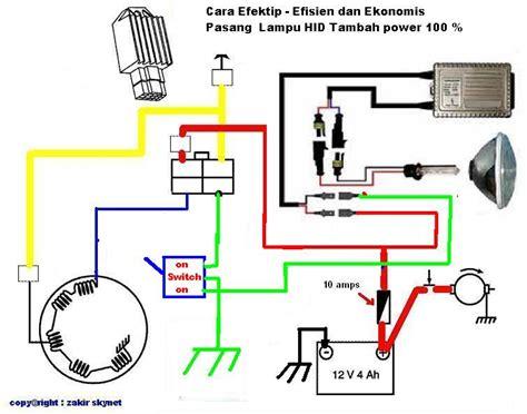 Lu Hid Motor Supra 125 solusi battery cara gratis modifikasi kiprok standar to