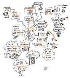 lara artes pizarra para la idibujos mapa conceptual dibujo y