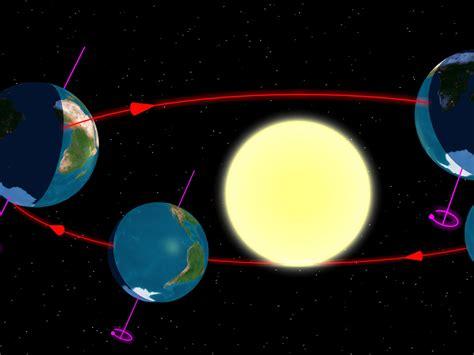 lesson plan kinesthetic astronomy longer days shorter