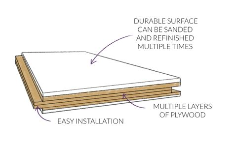 engineered wood flooring joining method advice
