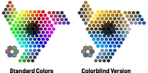 color blindness symptoms colour blindness symptoms causes and treatments