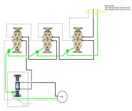 wiring a switch to an outlet diagram get free image