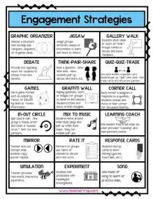 99 ideas and activities for teaching learners with the siop model 394 best gifted and talented teaching ideas k 8 images on