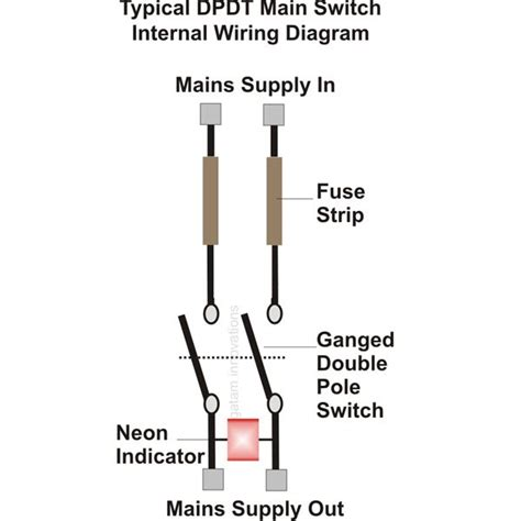 understanding home electrical wiring dp switch wiring diagram perko battery switch wiring