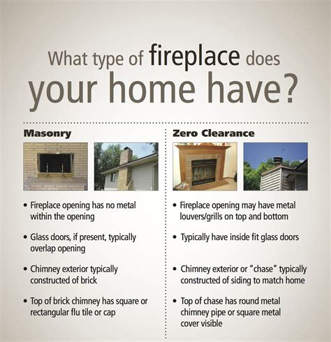 What Do You Need For A Fireplace by Fireplace Cold Air Issues Gas Fireplace Repair