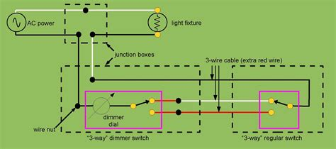 electrical wiring 3 way switch diagrams pdf wiring