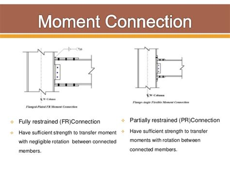 Vs Connection by Connection And Bracing